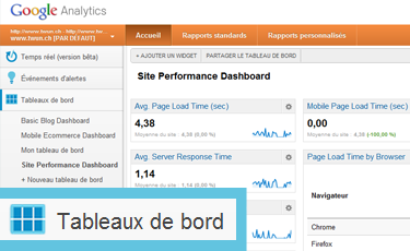 analytics-site-performance-dashboard.png