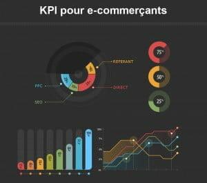 Les kpi pour e-commerçants