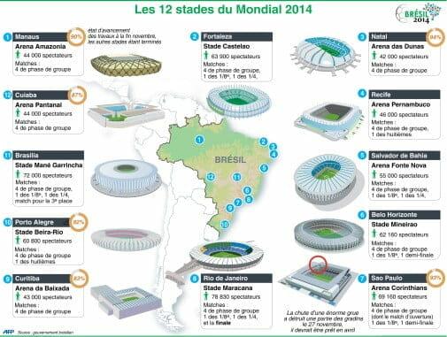 Google partenaire officiel de la coupe du monde - Coupe du monde de la fifa bresil 2014 ...