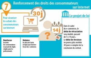 La loi Hamon sur le e-Commerce : les mises à jour à appliquer