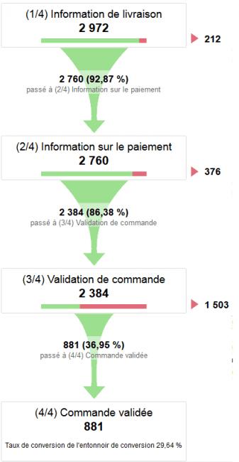 entonoir-conversion-337x650