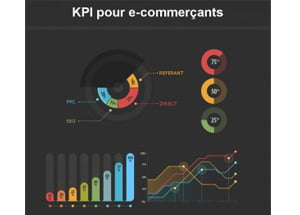 10 indicateurs clé de performance (KPI) incontournables pour e-commerçant