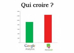 Différences de chiffres entre Google Analytics et statistiques PrestaShop