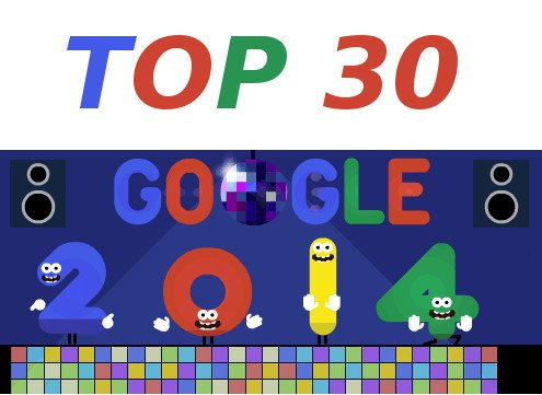 Le top 30 de l'actualité du référencement en 2014