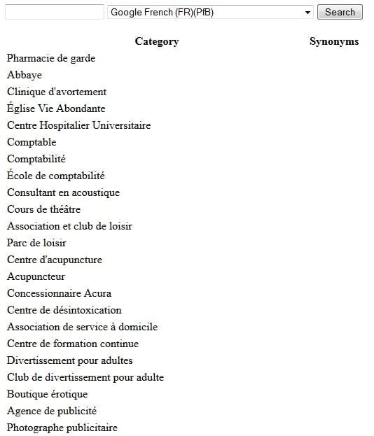 outil liste catégorie google mybusiness