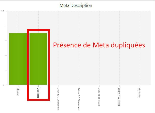 graph duplicate