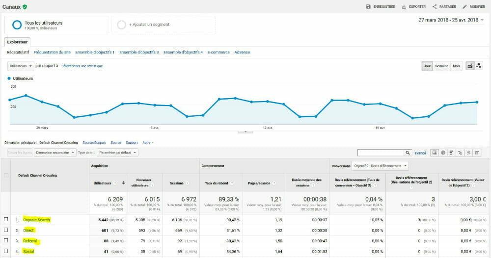 google analytics source trafic