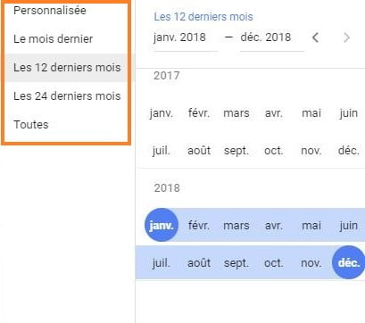 periode google keyword planner