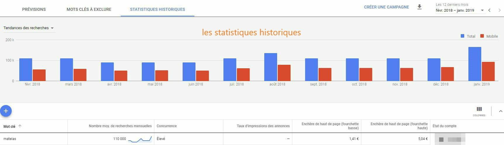 statistiques historiques keyword planner