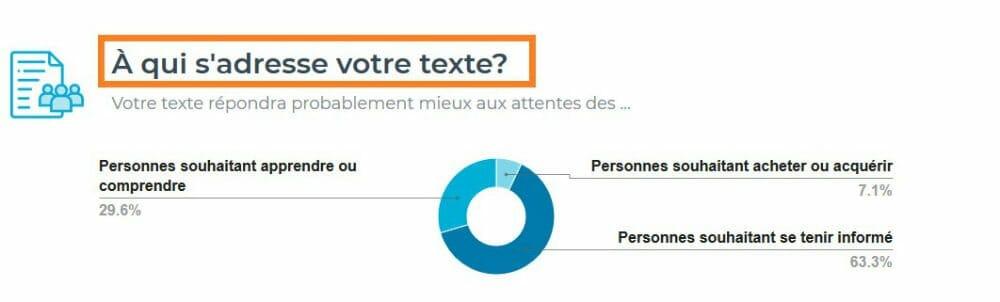 public texte
