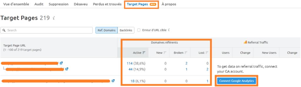 backlink audit target pages semrush