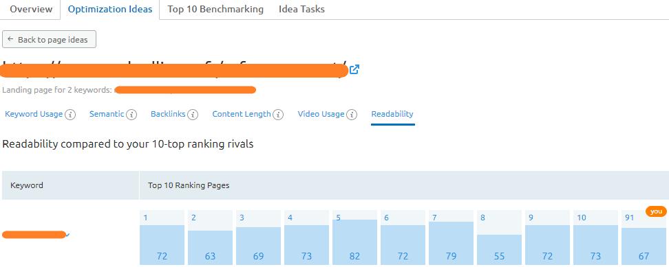 idees optimisation on page lisibilite