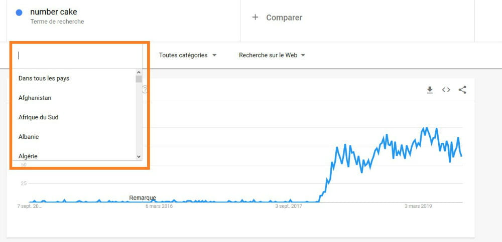 pays google trends