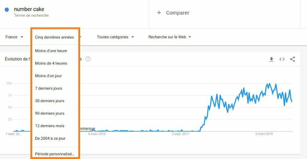 periode date google trends