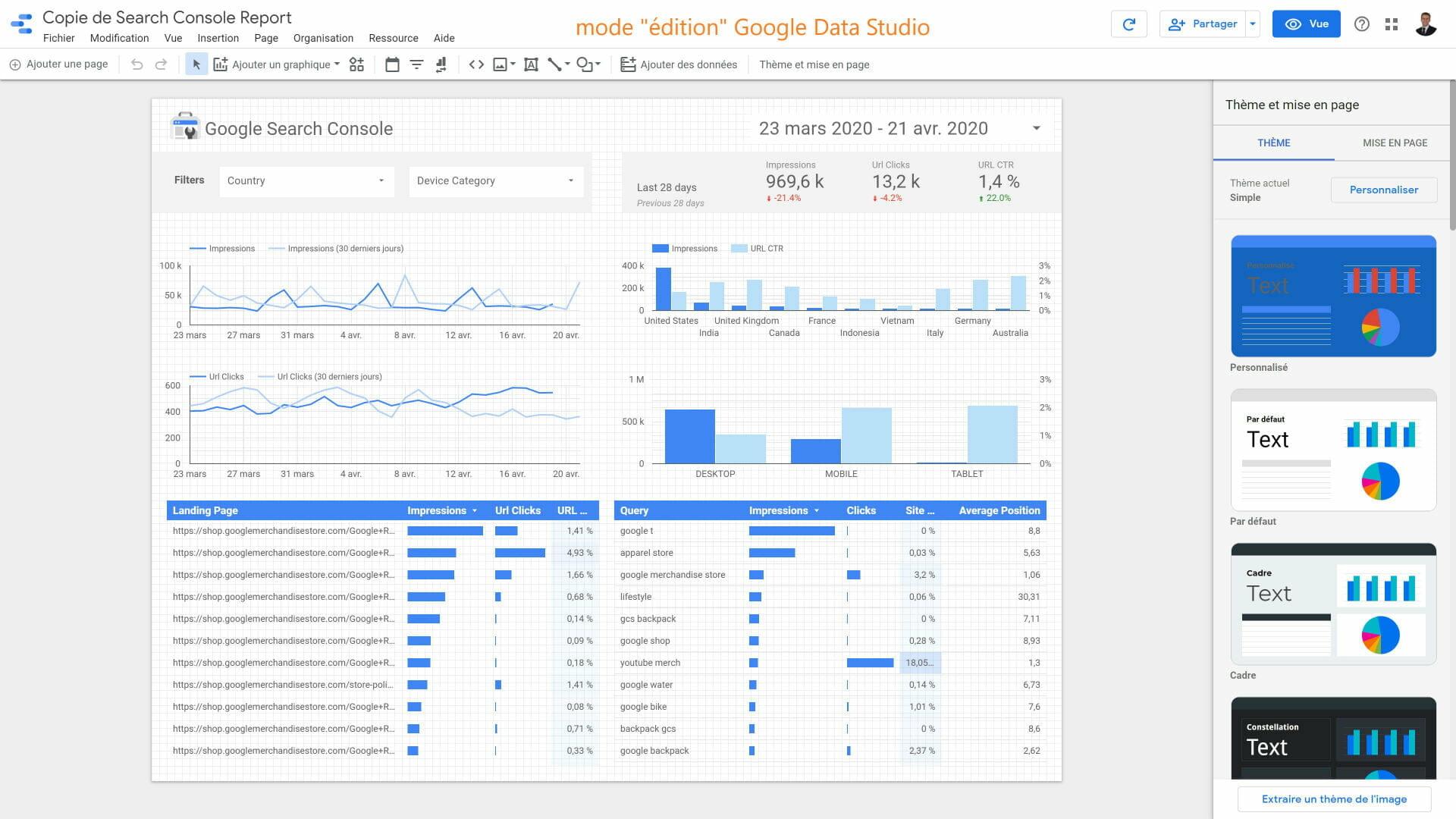 mode édition google data studio