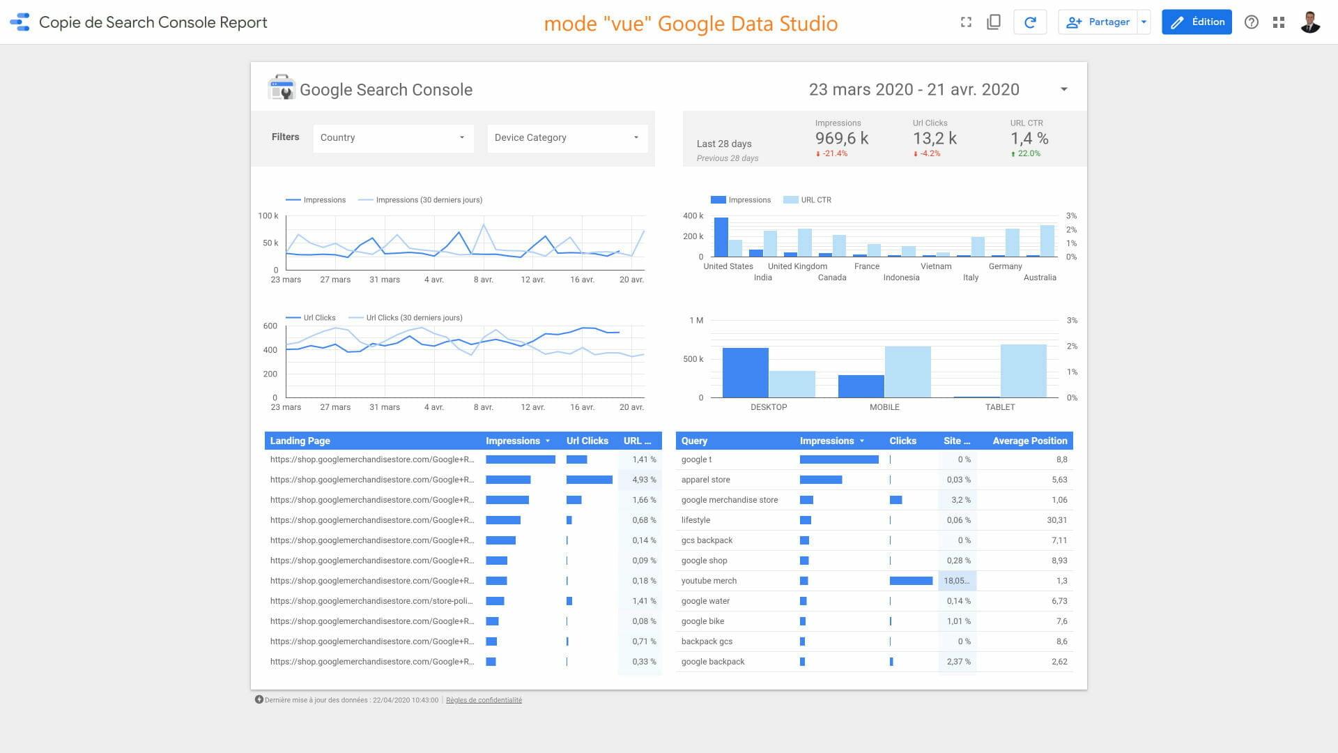 mode vue google data studio